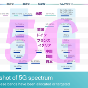 5G論文レビュー第1弾 – 5Gが新型コロナウイルスの感染率を上げているか? 5Gの害を少なくする対応策とは?